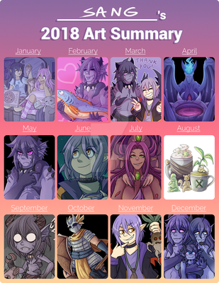 2018 Art Summary by Sanguynn