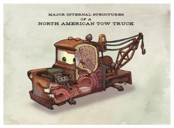 Tow Truck Anatomy by JakeParker