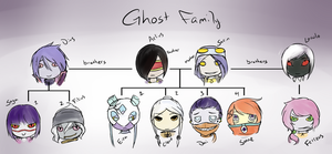 Ghost pokemon family by TerminusLucis