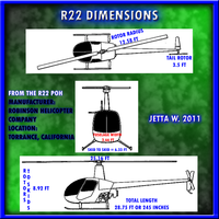 R22 Dimensions by Jetta-Windstar