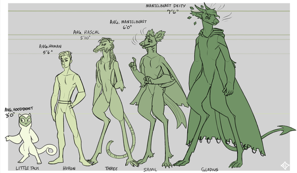 TwoRealms Height Chart by Spockirkcoy