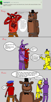 Ask the FNaF crew #1 by BIizWolf