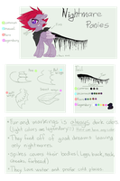 Nightmare Ponies (Species ref - Partly open) by Jinetix