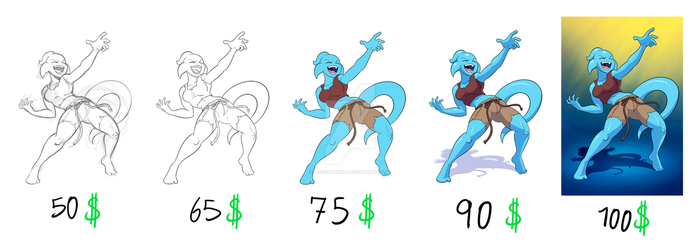 Prices 2017 by Mickeymonster