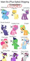 Mane 6 plus Spike Shipping Adoptables (CLOSED) by ktCATSbone
