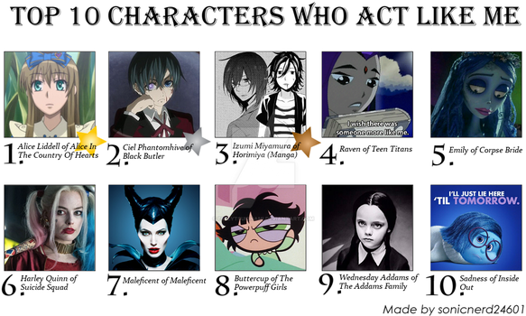 Top 10 Characters Who Act Like Me! by FetishForSatan