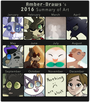 2016 Summary of Art by softpaaws