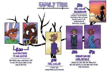 Family Tree Commission Price Guide! by Trevor-Fox