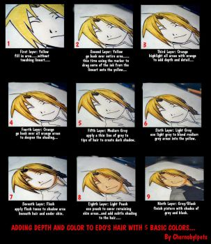 FMA: Marker Tutorial 3 by Chernobylpets