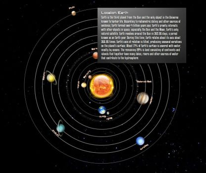 Solar System (animated) for xwidget by Jimking