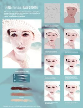 HOW TO BUILD A REALISTIC PAINTING / FREE BRUSHES by ArthurHenri