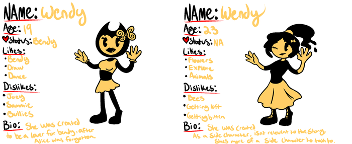 Totally Legit BATIM OC [And Fixed version] by SavDraws