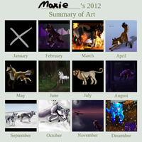 Maxie's 2012 Summary of Art! by Aekaitz