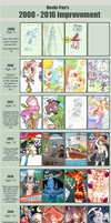 2008-2016 Improvement Meme! by Hoshi-Pan