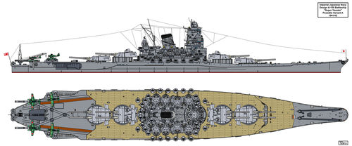 A-150 Super Yamato class possible variant A by Tzoli