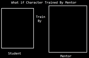 What if Character Trained By Mentor base by KeybladeMagicDan