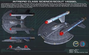 Intrepid class science/scout ortho [New] by unusualsuspex