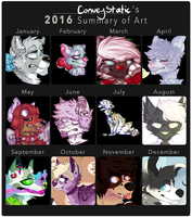 2016 Art summary by RAT-VIBES