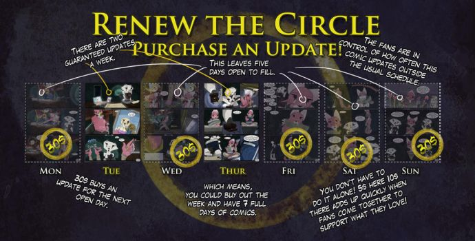 Renew the Circle! by TiredOrangeCat
