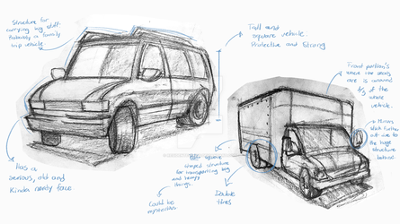 Car sketches and analysis 2 by ResidentEvilffs