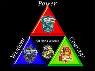 Harry Potter Triforce by Xelfi4ever