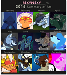 2016 Summary of Art by rexyplexy