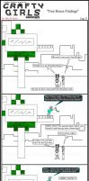 Minecraft Comic: CraftyGirls Pg 37 by TomBoy-Comics