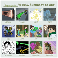 Summary Meme for 2014 by supersysscvi