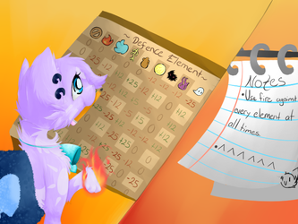 Reading the Element Chart by FrostedGear