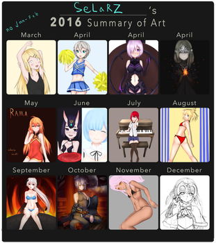 My Summary of 2016 by SeLaRZ