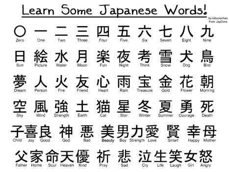 Learn some Japanese Words by loitumachan