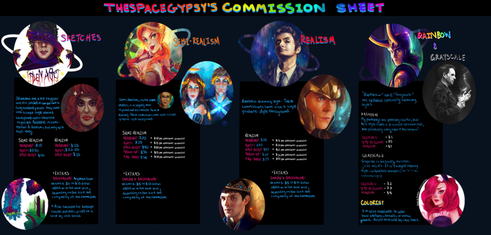 Commission Sheet by StarshipSorceress