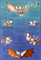 GhostBat_Reference_2012 by ShadowOfSolace