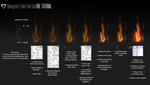 Fire Tutorial for Paint Tool Sai by DanSyron