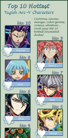 Top 10 Hottest Yugioh Arc-V Characters by x-Kuraiko-x