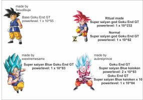 What if END GT (aka Dragon saga end GT) had ssg by brandonking2013