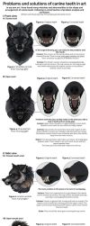 Fixing canine teeth and common anatomy errors by Chickenbusiness
