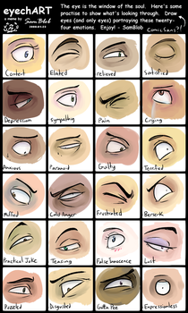 EyechART by Super-Cute