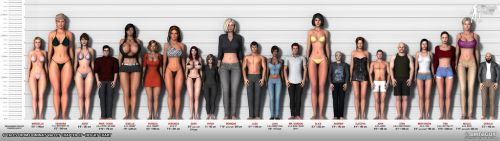 Domina's Valley 17 - Height chart by bmtbguy