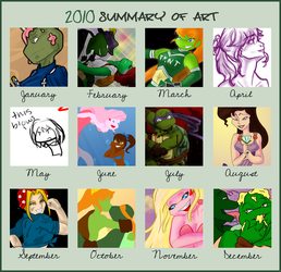 2010 Art Summary by musable