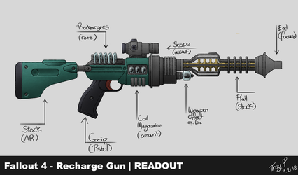 Recharger Gun Techical Readout by SimsDoc