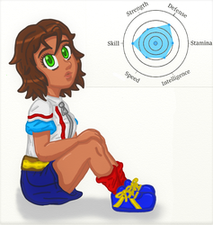 Alicia Stats by BananaVulture