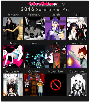 2016 Summary of Art - CultureClubLover by CultureClubLover