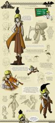 Karl reference sheet by Unknown-person