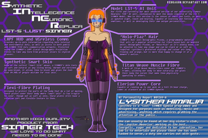 Character Sheet - Lysithea by Uxdragon
