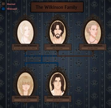 Amnesia - Daniel's family tree by juliajm15