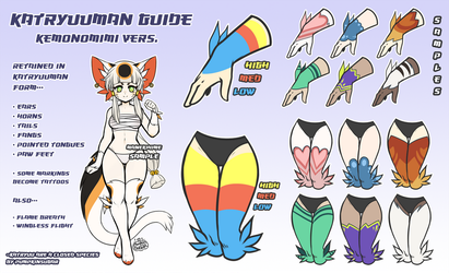 Katryuuman Guide by PumpkinSugar