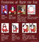 Evolution of Marie the Foxy by PudgeyRedFox