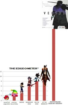 Edge-O-Meter by horaciosi
