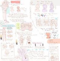 [SemiOpen / SemiClosed] Dreawriter Visual Sheet by MysteryTian